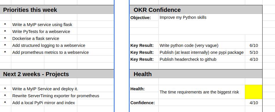 A 4 section OKR template with mock values