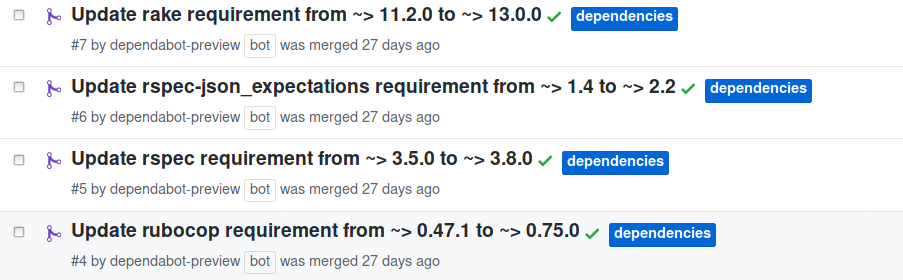 GitHub Pull Requests raised by Dependabot